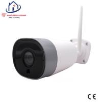 - IP-camera's